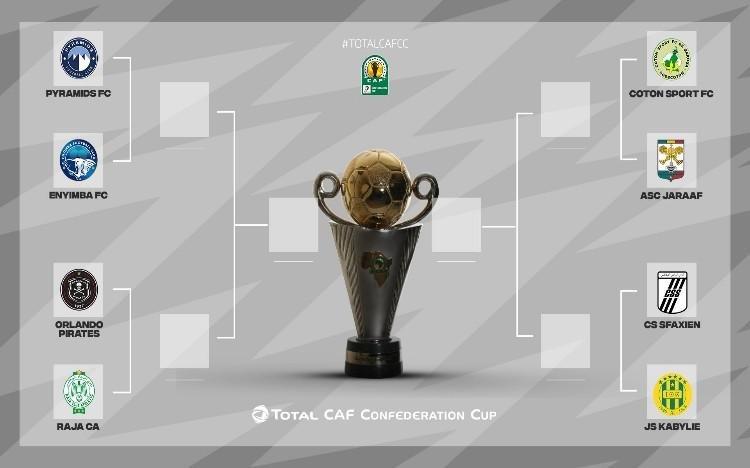نتيجة قرعة ربع نهائي كأس الكونفدرالية الإفريقية